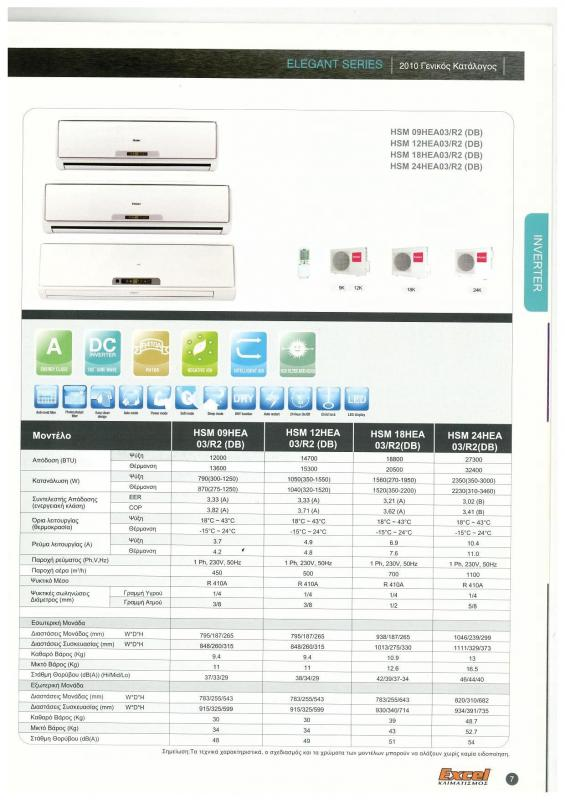 κλιματιστικά HAIER inverter elegant series